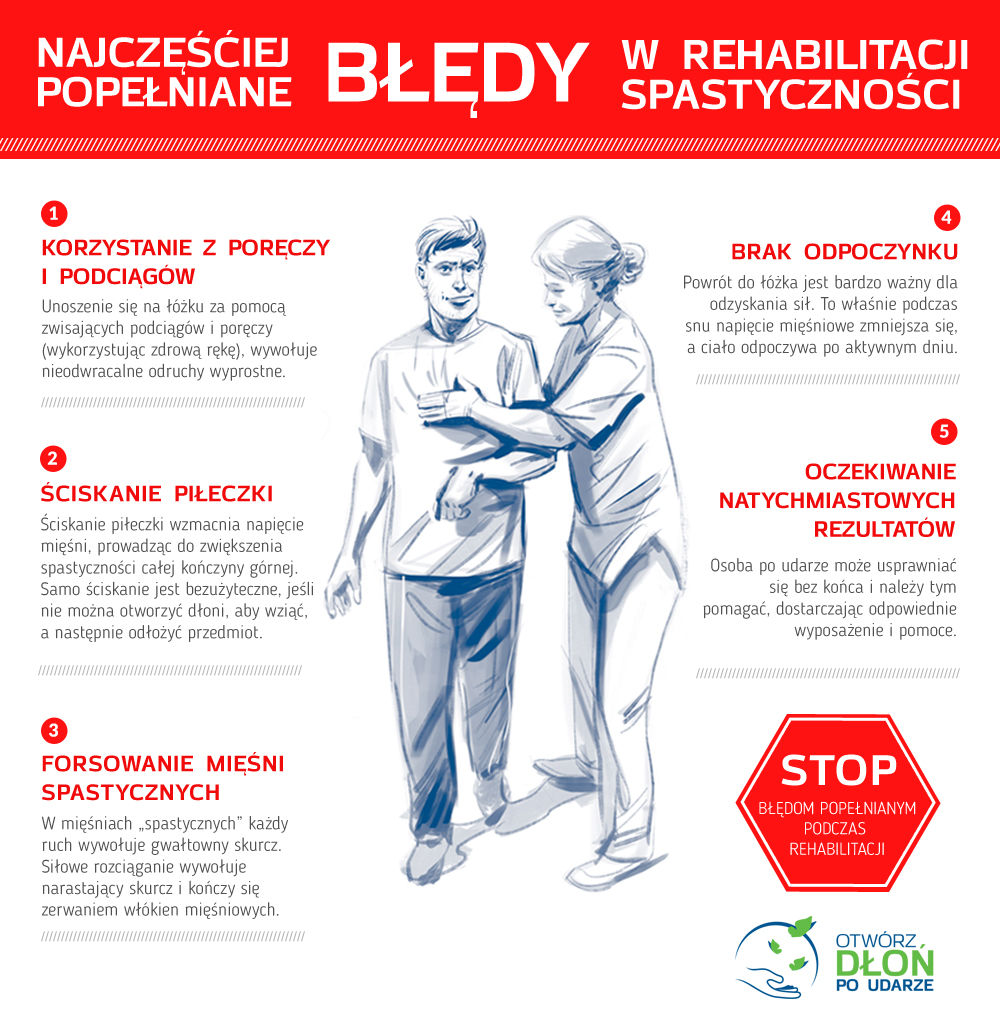 bledy-rehabilitacji